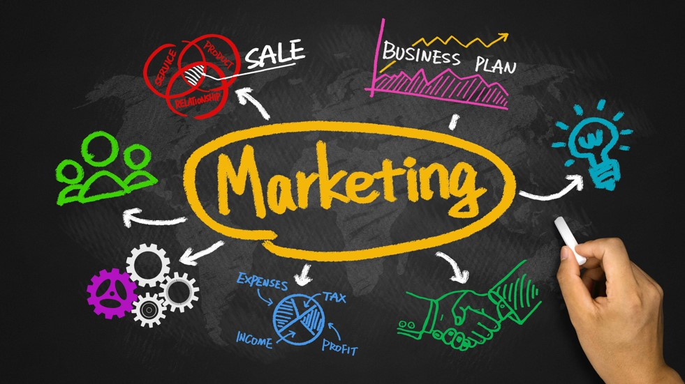 Marketing Success: How to Get it Always